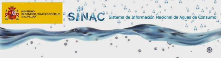 agua_consumo_humano_sinac
